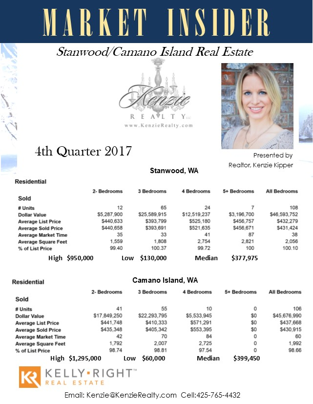 2017 Q4 Market Insider Report