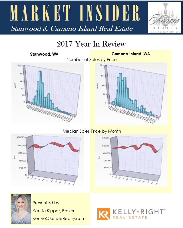 2017 Year In Review