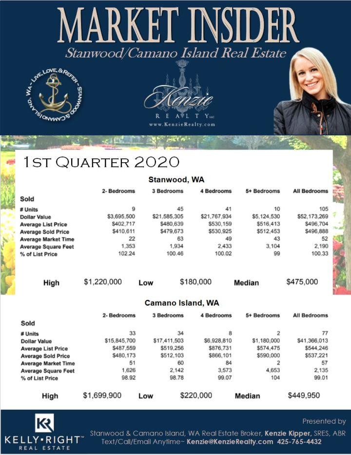 2020 Q1 Market Insider Report