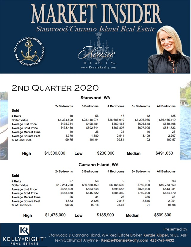 2020 Q2 Market Insider Report
